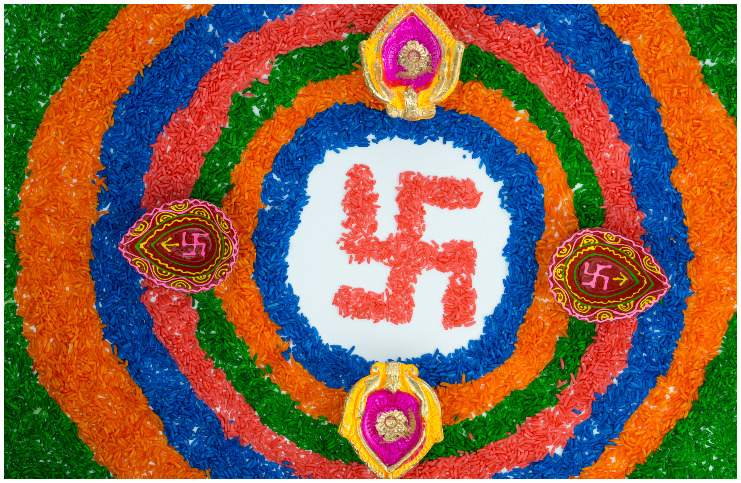 The Swastika symbol meaning