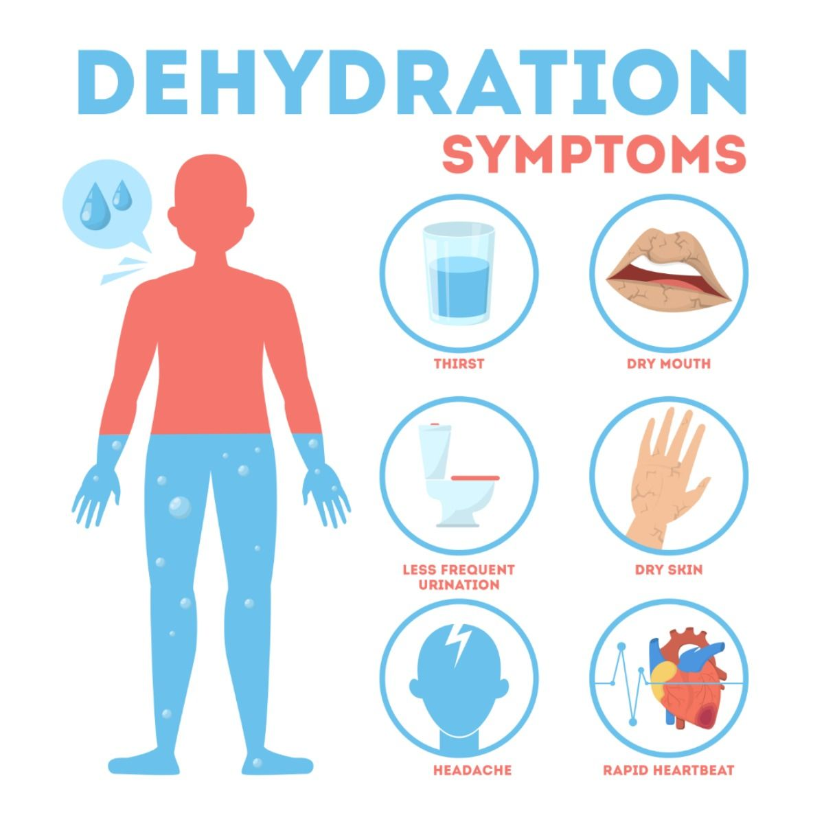 Dehydration and itchy skin